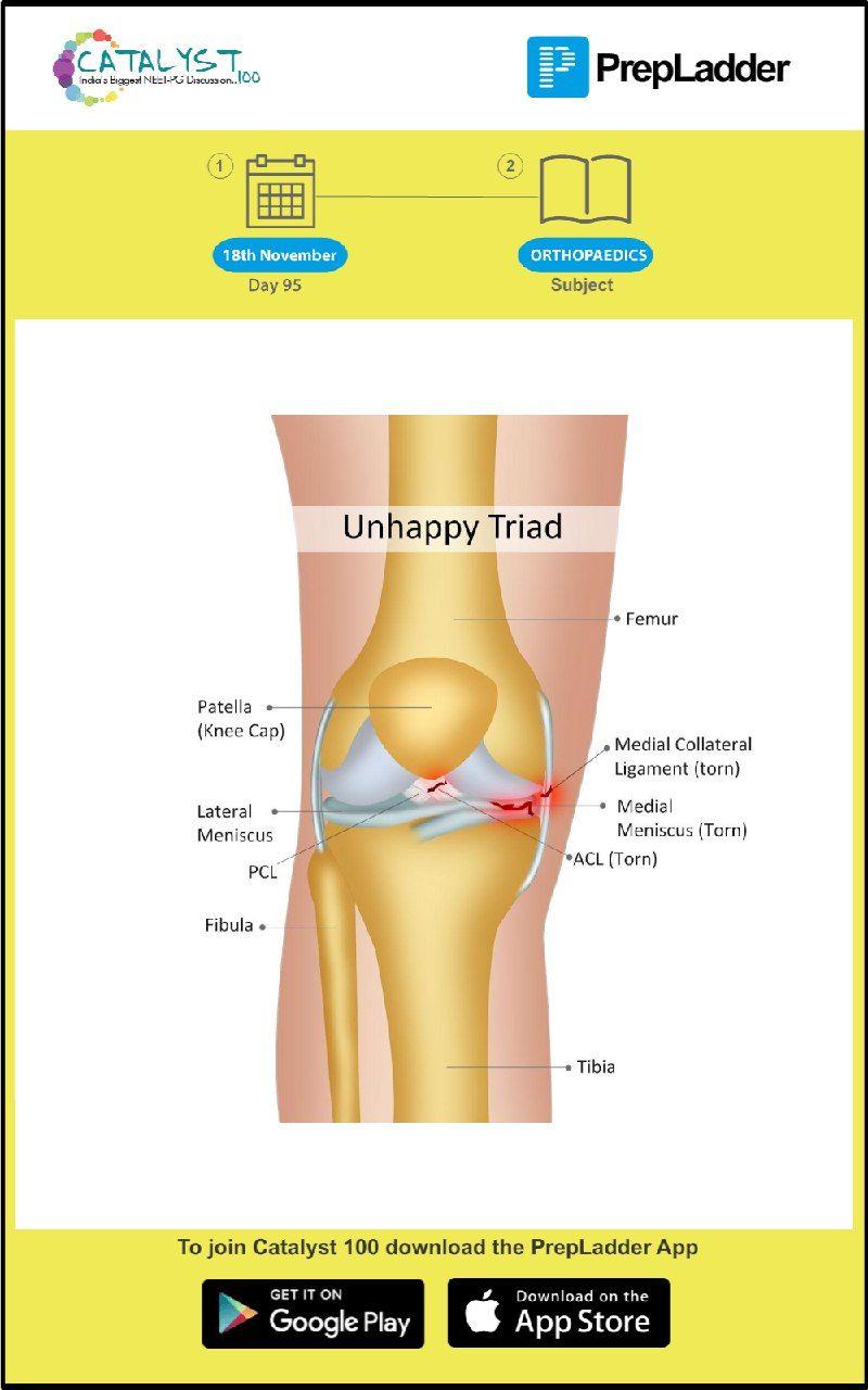 Case Files Orthopaedic Surgery [PDF]   MedbooksVN