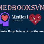 Warfarin Drug Interactions Mnemonics